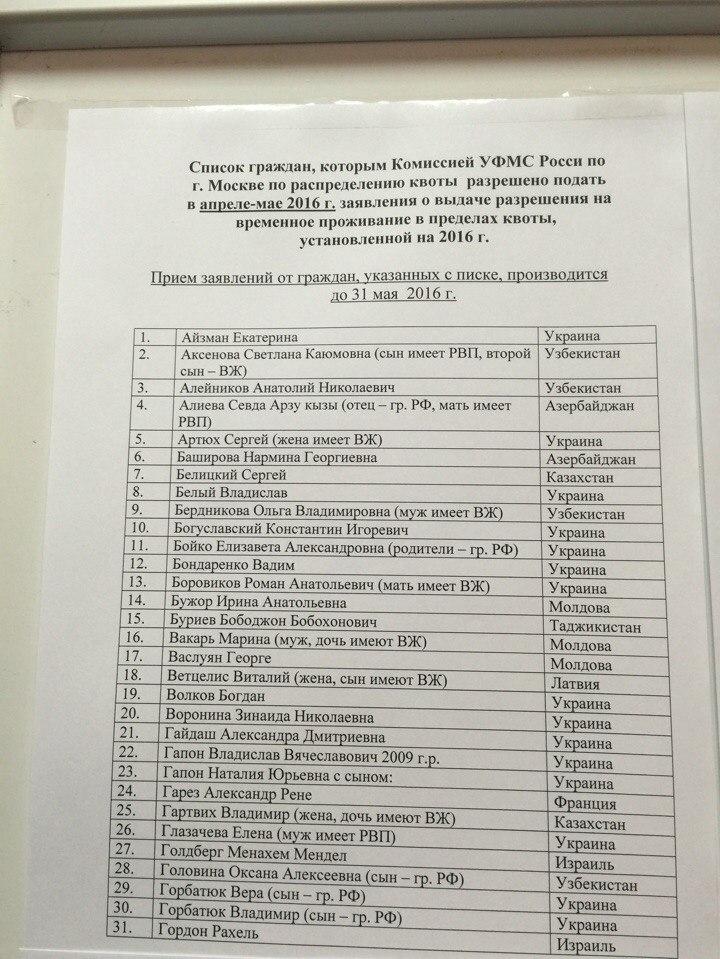РВП для иностранных граждан в Москве