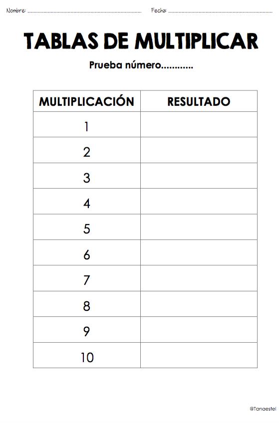 Aprender a Educar Creciendo: Tablas de multiplicar. Evaluación