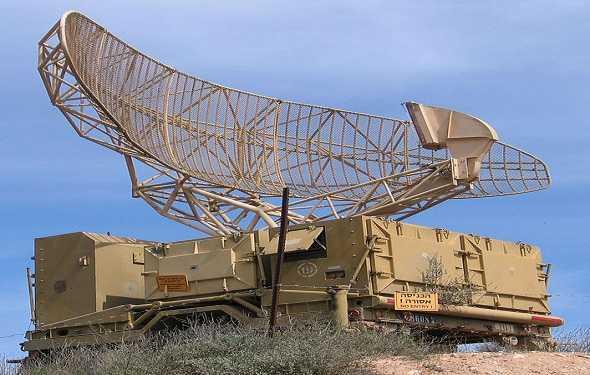 what-is-Radar-Definition-ما-هو-تعريف-الرادار