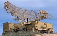 ما هو الرادار - (تعريف - اختراعه - استخداماته - كيف يعمل)