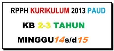 RPPH Kelompok Bermain Semester 2 Tema Benda Dilangit Kurikulum 2013