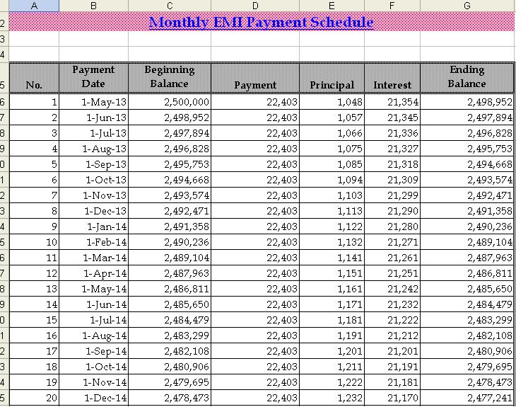 Home Loan Emi Calculator Excel