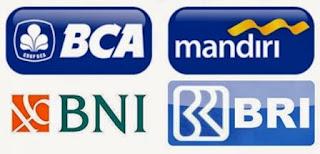 alamat dan no. telepon bank Indonesia di luar negeri