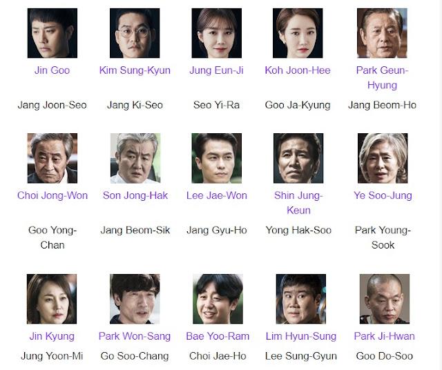 Pemeran Drama Korea Untouchable