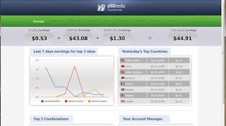 شركة yllix أفضل بديل لجوجل أدسنس
