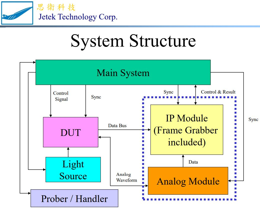 cis ppt Cis3023: programming fundamentals for cis majors ii powerpoint presentation, ppt - docslides- summer 2010  ganesh  viswanathan graphical user interface (gui.