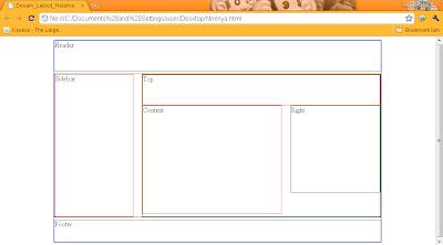 Contoh blog css contoh war - Css div layout ...