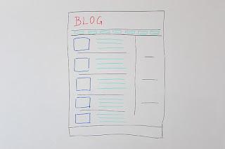 Cosa scrivere sul blog aziendale?