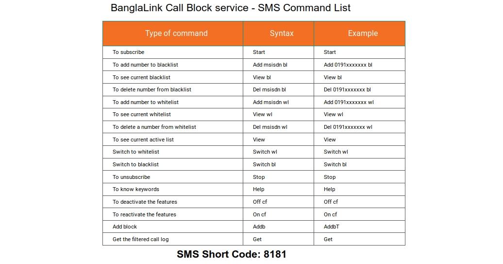 banglalink call block