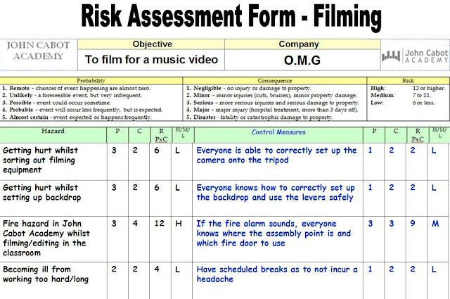 Amelia Ou0027Callaghan A2 Blog Risk Assessment Form - Filming - health risk assessment template