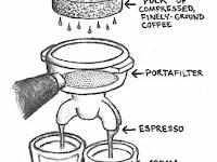 Kopi Espresso itu apa sih?