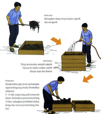 Pembuatan Kompos di Hutan Kota Rajawali