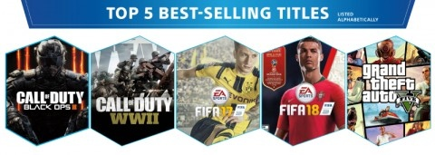top-5-best-selling-games-titles