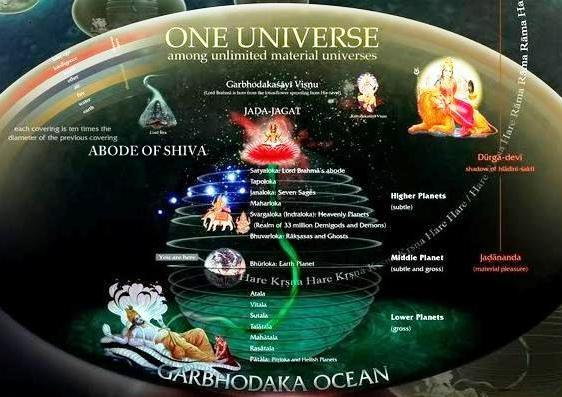The Original Abode of Lord Shiv