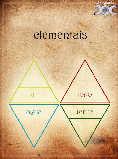 Elementais - Ar, Fogo, Água, Terra