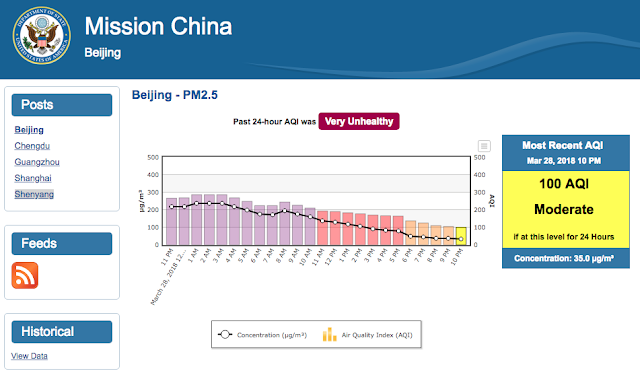 Mission China page for current Beijing PM2.5 readings