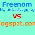 Mana Lebih Bagus Domain dari Freenom Atau SubDomain Blogspot .com ?