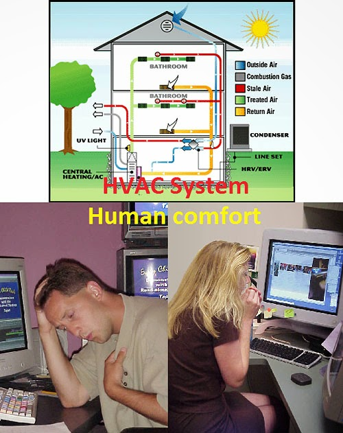 Human Comfort & HVAC System Operation