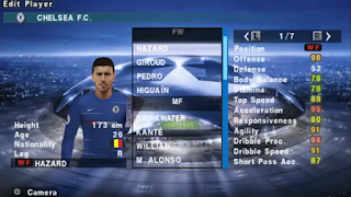 Free Download PES 2019 Chelito 19 ISO PPSSPP Texture + Savedata