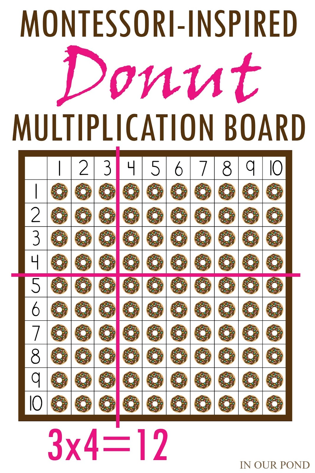 Montessori Inspired Multiplication Board With Donuts