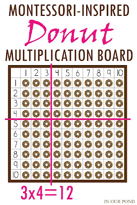 Montessori-Inspired Multiplication Board with Donuts // In Our Pond // Use coffee stirrers to mark out the factors and count to figure out the factors.  Also includes 111 multiplication flashcards for lots of practice// math practice // multiplication // elementary school // national donut day // doughnut math // homeschooling