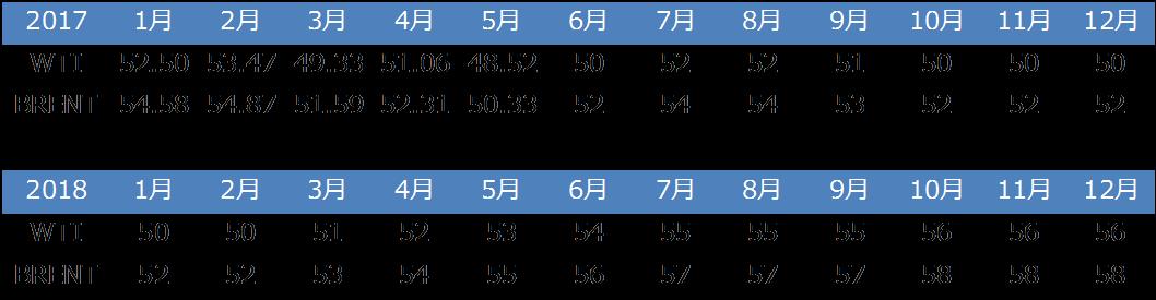 ナフサ 価格 国産