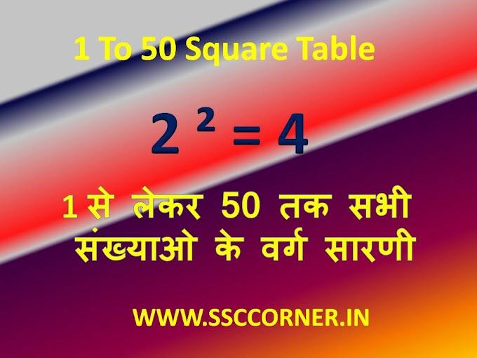 1 To 50 तक की संख्याओ के वर्ग / 1 To 50 Square Table In Hindi  - बनाये कैलकुलेशन स्ट्रोंग