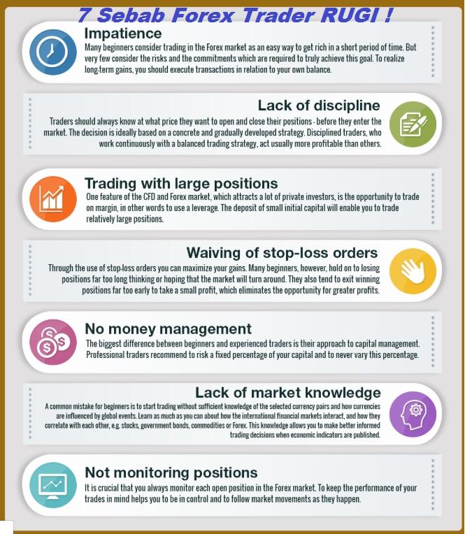 Berapa Besar Peluang dan Darimana Sumber Keuntungan Trading Forex? - DIDIMAX | Broker You can Trust