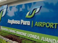 PT Angkasa Pura I (Persero) - Recruitment For Director of Subsidiaries Angkasapura Airports Group August 2017