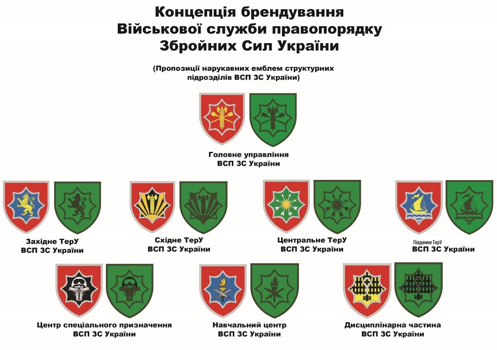 ВСП пропонує власну концепцію символіки служби