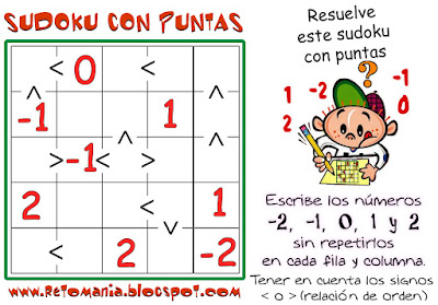 Sudoku, Sudoku con Puntas, Relación de Orden