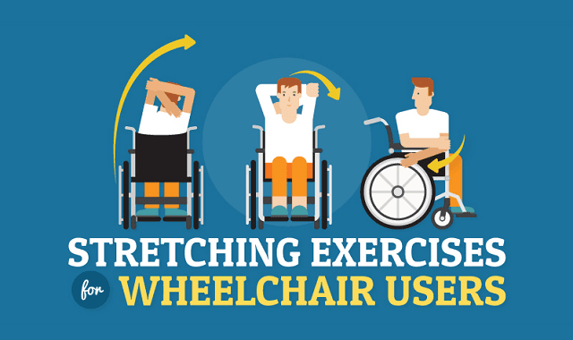 Stretching Exercises for Wheelchair Users