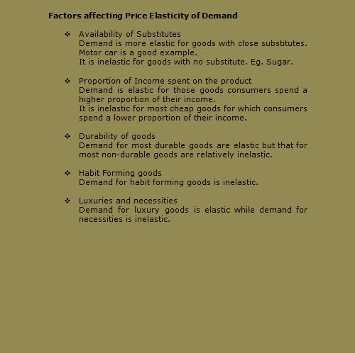 9 Factors That Influence Price Elasticity of Demand
