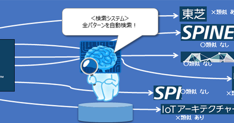 AI becoming trendy in the Japanese IP industry