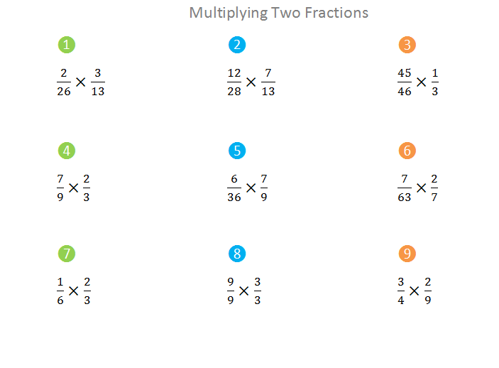 Bro and Sis Math Club: Multiply Two Fractions