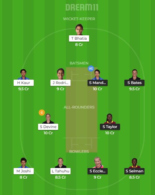 tra vs sup dream 11 team
