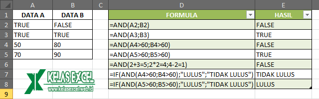 Contoh Fungsi AND Excel