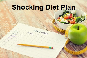 Shocking! Best Diet Plan To Lose Weight In 2 Weeks