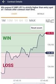 Binary option mobile trading