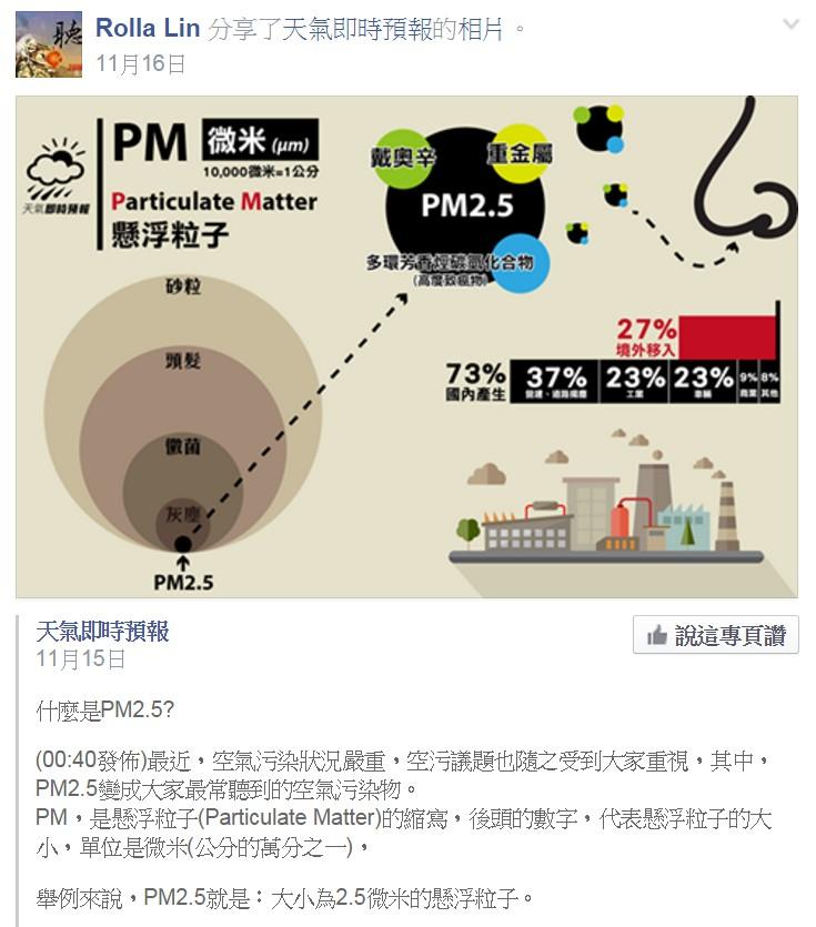 反抗后里污染: 20151115,什麼是PM2.5?PM2.5之所以可怕,是因為這種粒子顆粒極小,容易穿過口罩,鼻毛或身體 ...