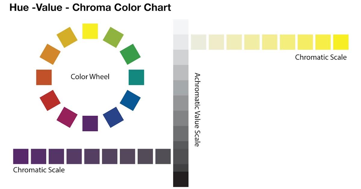 Nwsa Art1202c Assignment Hue Value Chroma Charts Color Gouache