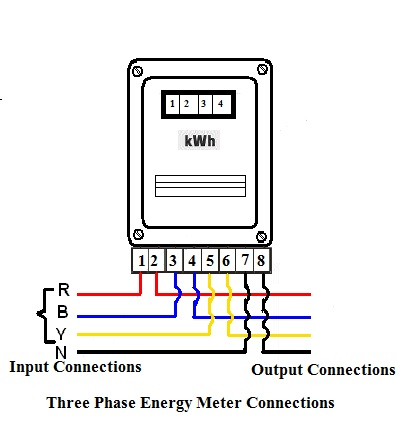 Three%2BPhase%2Benergy%2Bmeters electrical standards energy meter connection;single phase; three single phase meter wiring diagram at reclaimingppi.co
