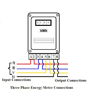Three Phase energy meter connections