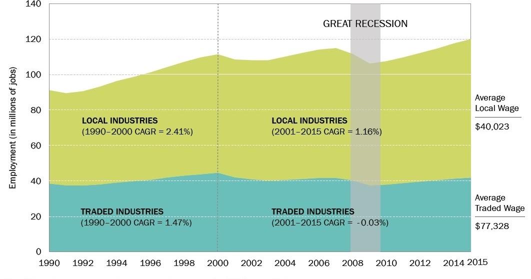 Image Result For Prosperity Definitiona