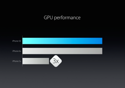 iphone SE özellikleri ve türkiye fiyatı 4