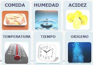 angina de pecho tratamiento nutricional pdf