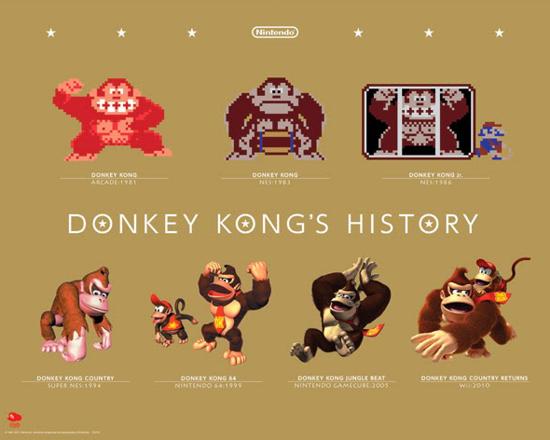 Donkey Kong poster 2011