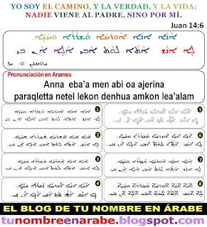 Traduccion español arameo