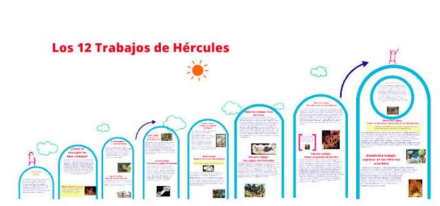 https://prezi.com/yulh8mfcbcqz/los-12-trabajos-de-hercules/