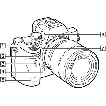 Sony Alpha A7 Iii Manual Pdf Download